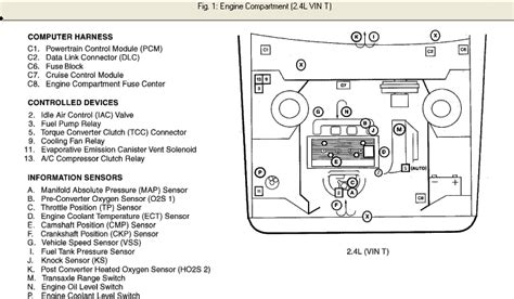Need Wiring Diagram For Pontiac Grand With