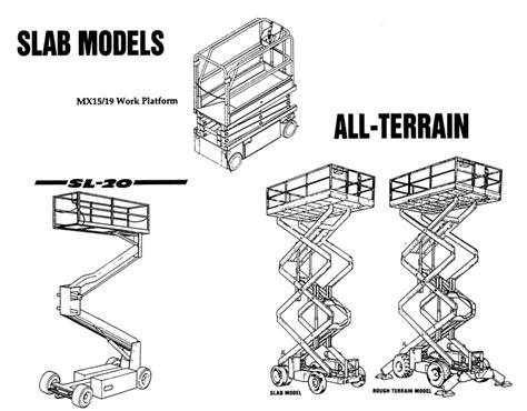 grove scissor lift parts diagram downloaddescargar com