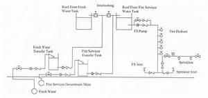 Schematic Diagram For System With Interlocking Device