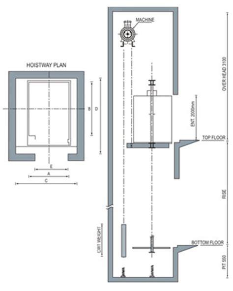 bungalow floor plan east india elevators ltd