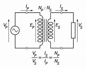 Axiom  Transformers  Physics Punya