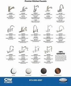 Bathroom Sink Faucet Types