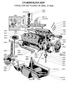 similiar basic car engine components keywords basic car engine parts diagram engine car parts and component