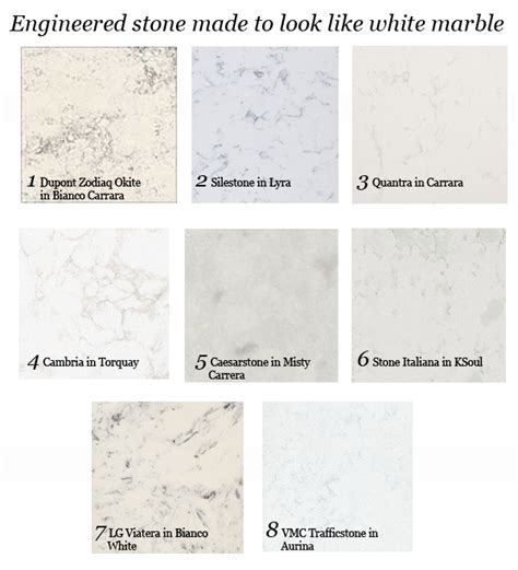 quartz countertops that look like carrara marble countertops that look like white marble take two roomology