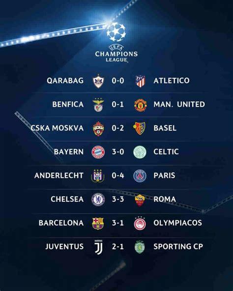 Барселона - Олимпиакос - 3:1. Голы и лучшие моменты