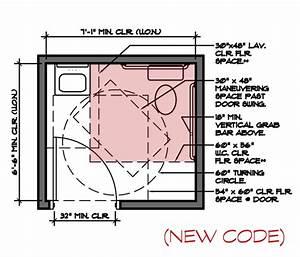 Nc accessibility code update restrooms ga blog ada for Handicap bathroom specs
