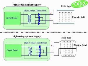 High Voltage Power Supply With 30kv Output With Electric