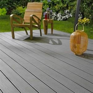 Bois Composite Pour Terrasse : terrasse en bois composite look effet bois entretien en ~ Edinachiropracticcenter.com Idées de Décoration