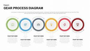 Gear Process Diagram Powerpoint Template And Keynte