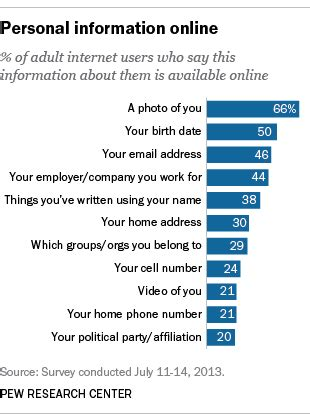 187 personal information