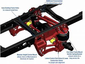 Link Air Ride Suspensions For Cab Chassis Trucks