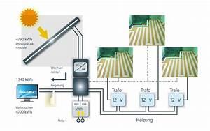 Mögliche Kombinationen Berechnen : alternative energiequellen photovoltaik ~ Themetempest.com Abrechnung