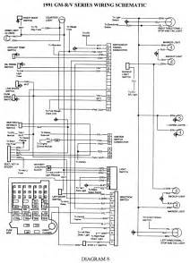 similiar 1990 suburban code 43 keywords chevy blazer overhead console wiring diagram furthermore 1989 chevy
