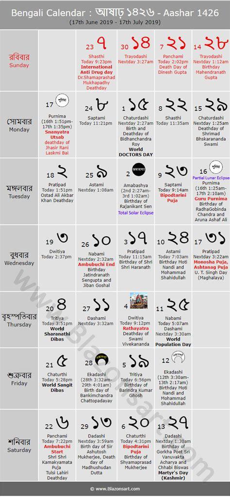 bengali calendar aashar