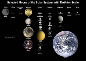 Nebula Model Of Solar System Evolution | Creation Facts