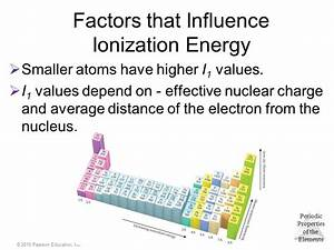 Chapter 7 Periodic Properties of the Elements - ppt video ...