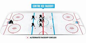 Hockey 101  The Faceoff
