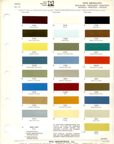 ford paint code finder uk paint color ideas