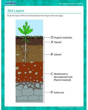science earth soil layers the free printable