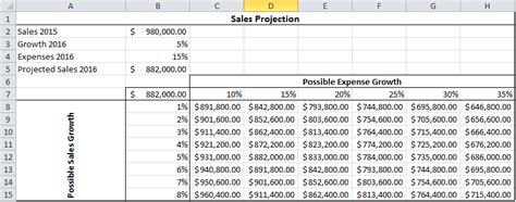 what if analysis data table calculate multiple results in excel by using a data table