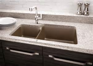most popular kitchen faucets quartz and granite kitchen sinks