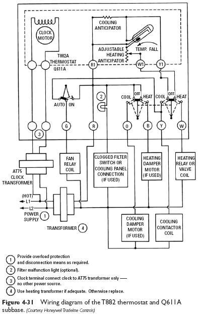 Programmable Thermostats Heater Service Troubleshooting