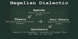 The Politics Of Polarity  The  U0026 39 Hegelian Dialectic U0026 39  And Its Use In Controlling Modern Society