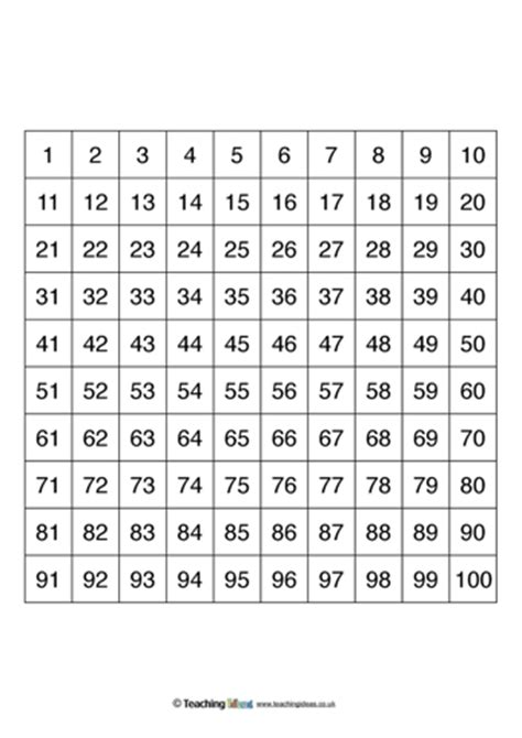number square templates teaching ideas