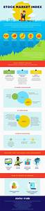 What Is Stock Market Index {INFOGRAPHIC}