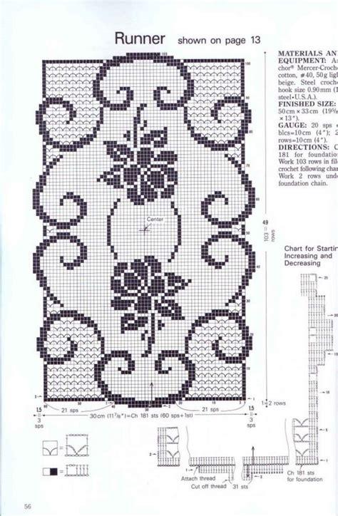 napperon rectangulaire avec roses grille filet crochet 2 toutes les grilles grilles