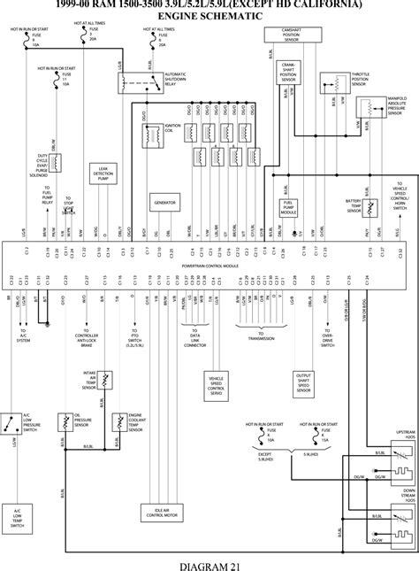99 Dodge Ram 1500 5 2 Ecu Wiring Diagram by Repair Guides Wiring Diagrams Wiring Diagrams
