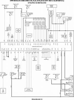 Radio Wiring Diagram For 2000 Durango Synergydiagram Enotecaombrerosse It