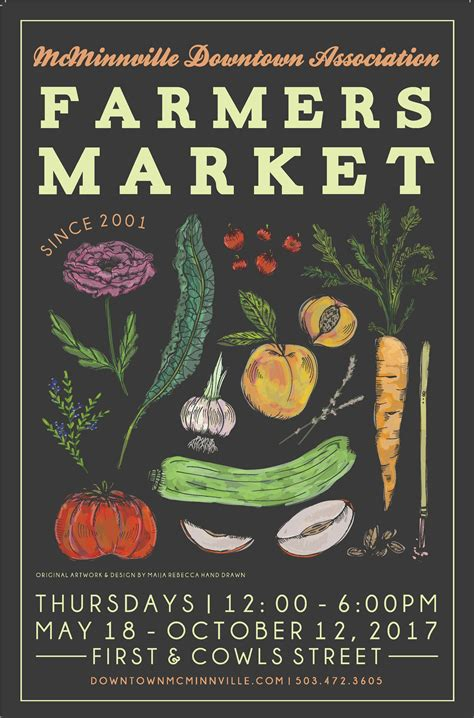 FMC's 2017 Poster Contest Winners! - Farmers Market Coalition
