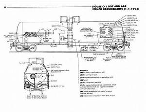 Railroad Car Parts Diagram  U2022 Downloaddescargar Com