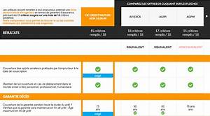 Assurance Prêt Immobilier Comparatif : comparateur de garanties de contrats d 39 assurance de pr t ~ Medecine-chirurgie-esthetiques.com Avis de Voitures