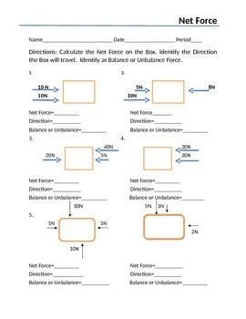 net and diagrams studying organization tips