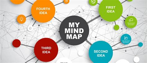 How To Create A Mind Map With Powerpoint