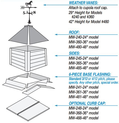 A Cupola by Model 360 36 Quot Cupola For Metal Buildings And Barns