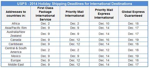 usps holiday shipping deadlines stampscom blog