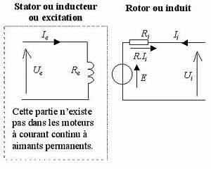 Couple Moteur Définition : machine courant continu d finition et explications ~ Gottalentnigeria.com Avis de Voitures