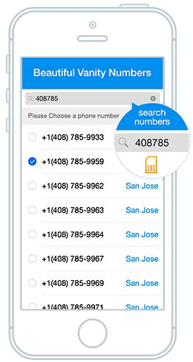Usa Phone Number by Real Us Telephone Numbers Get A Us United Phone Number