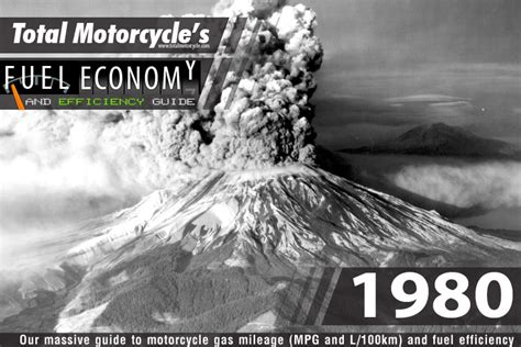 1980 Motorcycle Model Fuel Economy Guide In Mpg And L/100km