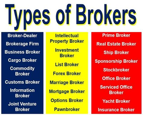 What is a broker? What do they do? Market Business News