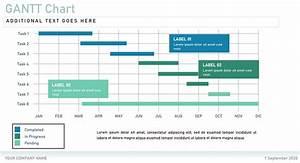 Project Management Gantt Chart Template Templateguru