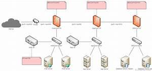 Visio Sequence Diagram Tutorial