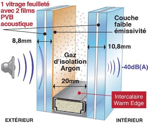 isolation phonique porte chambre les packs vitrages grosfillex