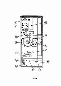 Thermal Zone Residential Gas Furnace Parts