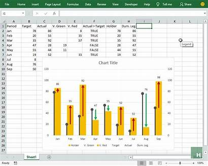 Variance Excel Budget Actual Graphs Charts Target