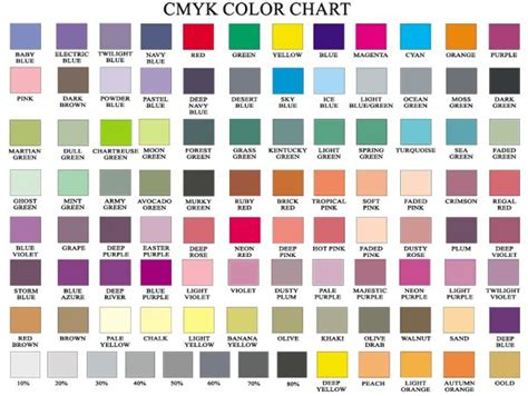 cmyk colors the 25 best cmyk color chart ideas on color