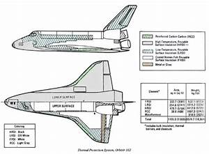 What material is the the exterior of the space shuttle ...